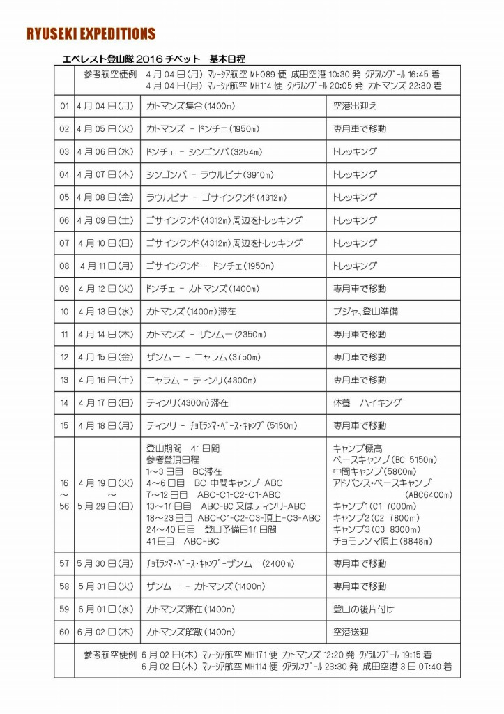 s-エベレスト2016チベット 基本日程