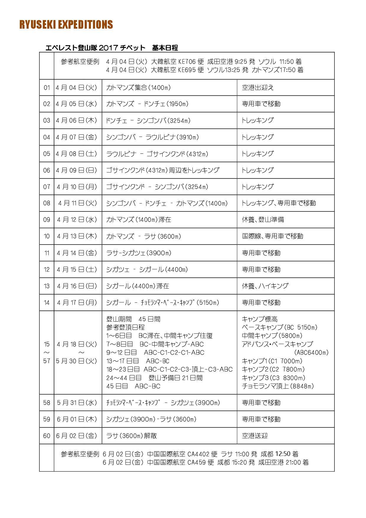 エベレスト2017チベット基本日程